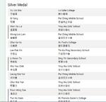 HKOI2016 list.png